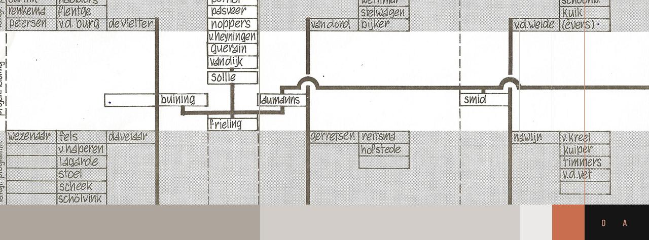 Hoe maken we een metropool?